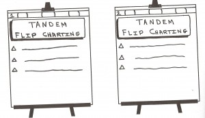 Using Flip Charts Effectively
