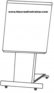 What is a Flip Chart