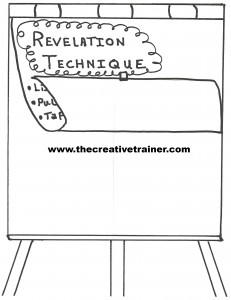 Flip Chart 101 - Using the Revelation Technique with Flip Charts