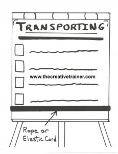 Creative Strategy for Transporting Your Flip Charts