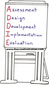 The Role of Learning Preferences in Training Design