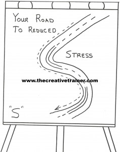 Reduce Stress with Flip Charts