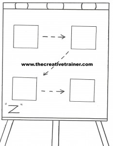 The Creative Trainer