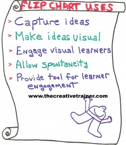 Flip Charts Are STILL Valuable Training Aids