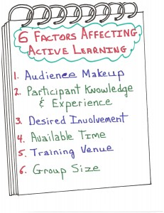 Six Factors Affecting Active Learning