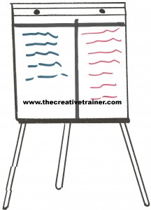Use Flip Chart Icebreakers to Engage Your Adult Learners