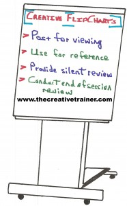 Creative Flip Chart Review in Training