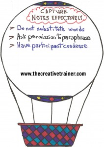 Effectively Capturing Participant Notes on Flip Charts