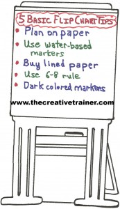 Five Tips for Using Flip Charts