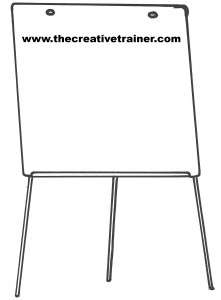 Flipcharts or Flip Charts - What Are They?