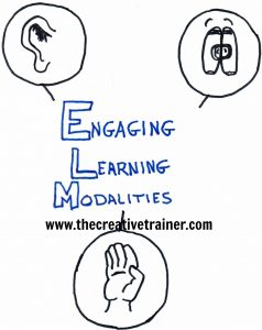 Engaging Learning Modalities in Training to Make Learning Stick